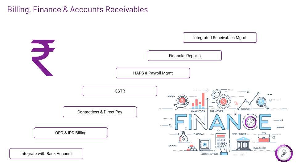 Meta hOS Billing, Finance & Accounts Receivables​
