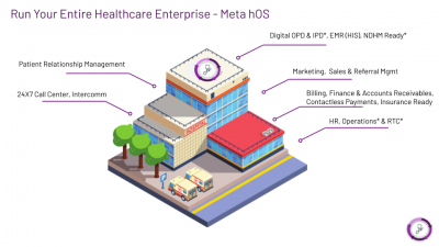 The platform for Small and Mid size hosptials